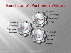 And its Trust keeps the Partnership Gears moving in the right direction...