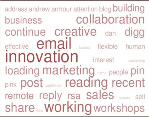blog cloud 2013 B